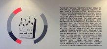 Her er den nye kunstveggen i øvingsrommet